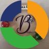 Bangle6 optimized » Brabeton » The People's Marketplace » 04/03/2021
