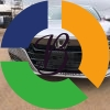 Honda Accord Sport - Brabeton