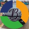 Hyundai Santa Fe Brabeton 2 » Brabeton » The People's Marketplace » 28/09/2020